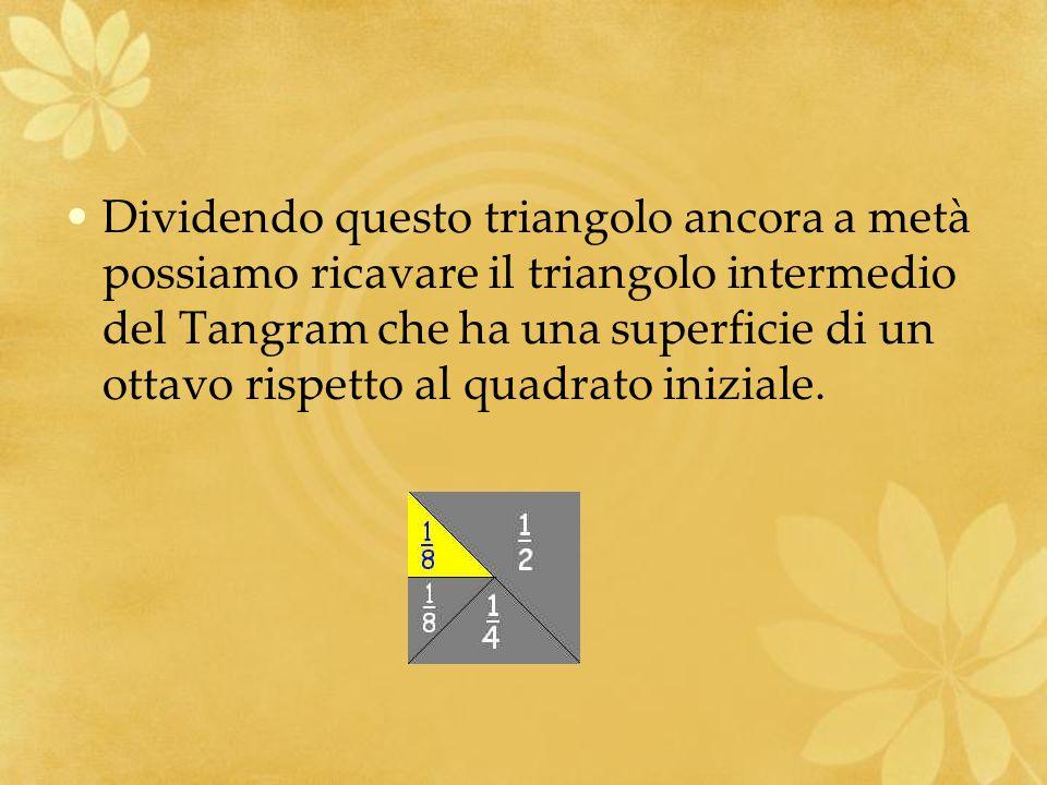 Dividendo questo triangolo ancora a metà possiamo ricavare il triangolo intermedio del Tangram che ha una superficie di un ottavo rispetto al quadrato iniziale.