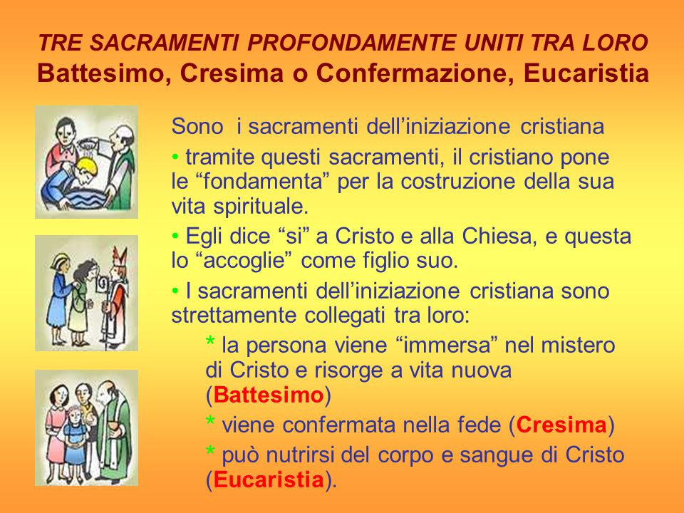 Battesimo, Cresima o Confermazione, Eucaristia