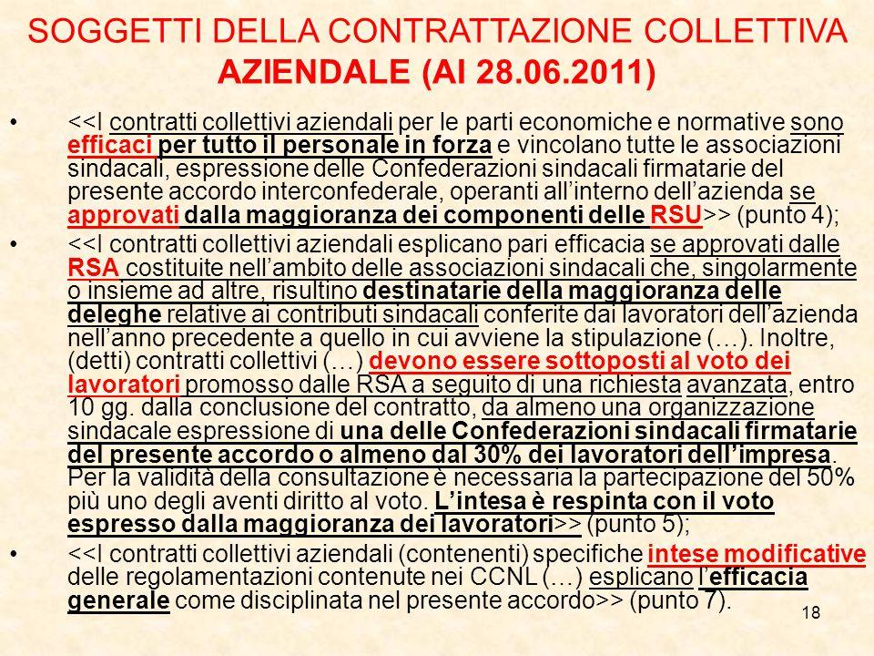 SOGGETTI DELLA CONTRATTAZIONE COLLETTIVA AZIENDALE (AI 28.06.2011)