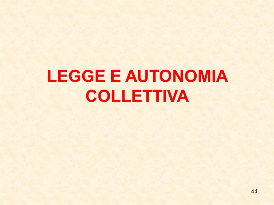 LEGGE E AUTONOMIA COLLETTIVA