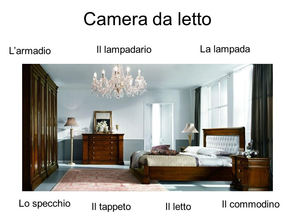 Camera da letto L'armadio Il lampadario La lampada Lo specchio