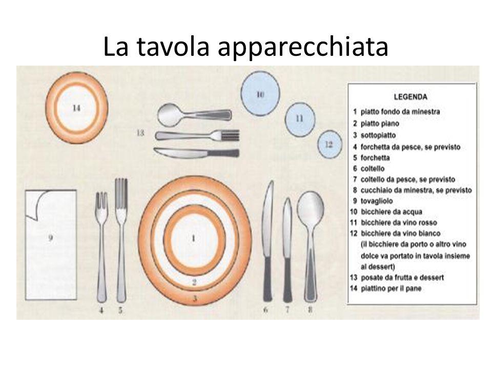 La tavola apparecchiata