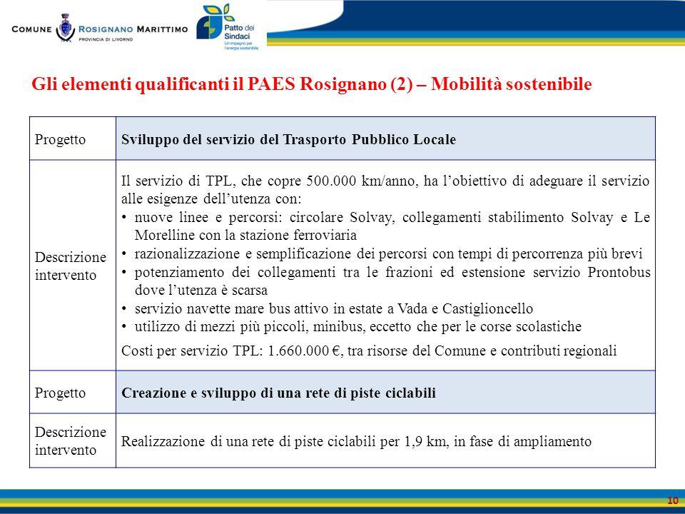 Gli elementi qualificanti il PAES Rosignano (2) – Mobilità sostenibile