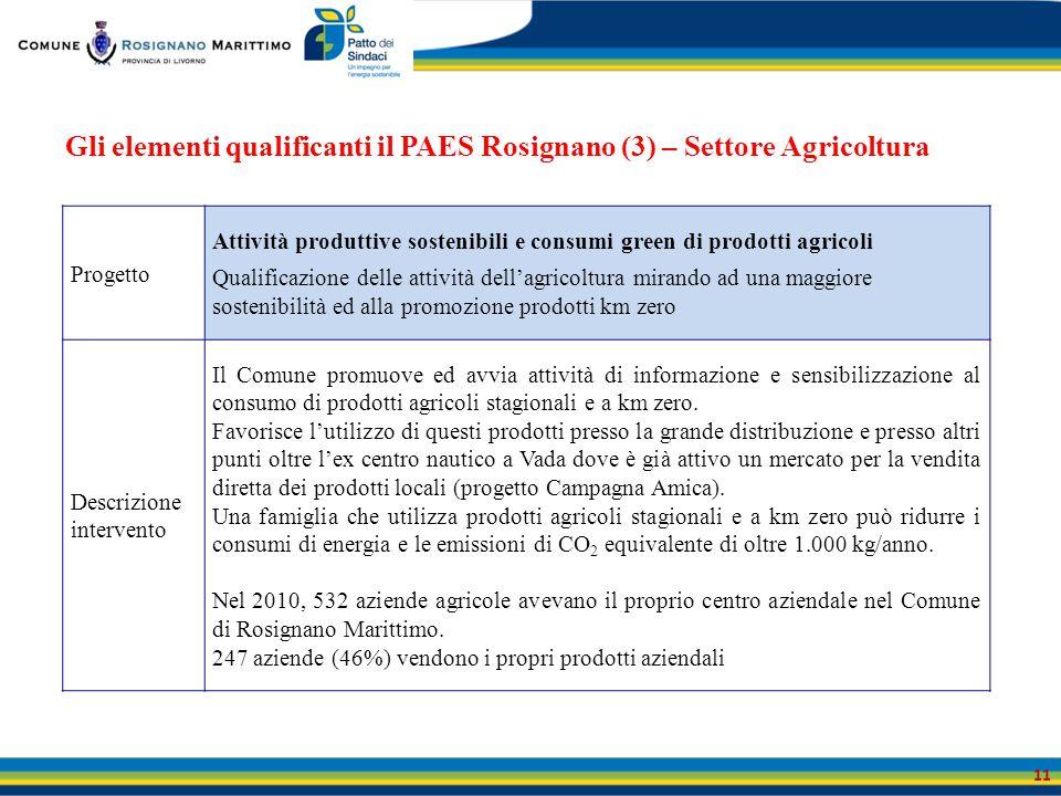 Gli elementi qualificanti il PAES Rosignano (3) – Settore Agricoltura