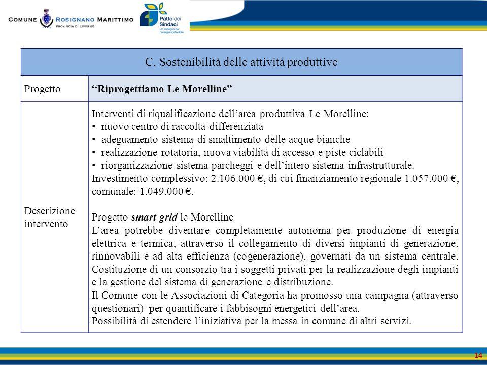 C. Sostenibilità delle attività produttive