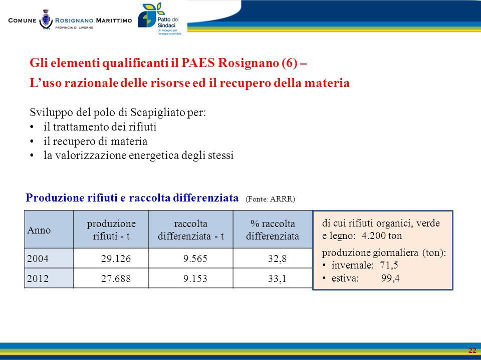 Gli elementi qualificanti il PAES Rosignano (6) –