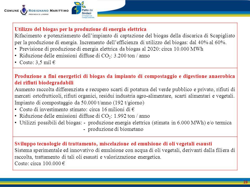 Utilizzo del biogas per la produzione di energia elettrica