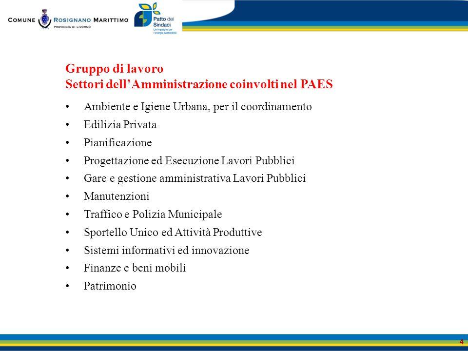 Settori dell'Amministrazione coinvolti nel PAES