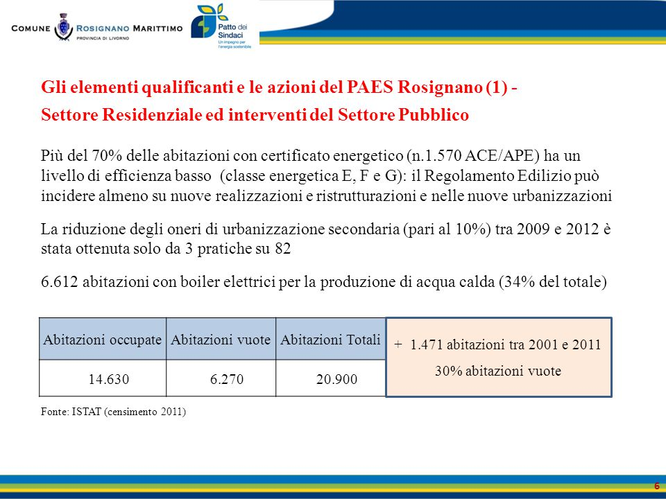 Gli elementi qualificanti e le azioni del PAES Rosignano (1) -