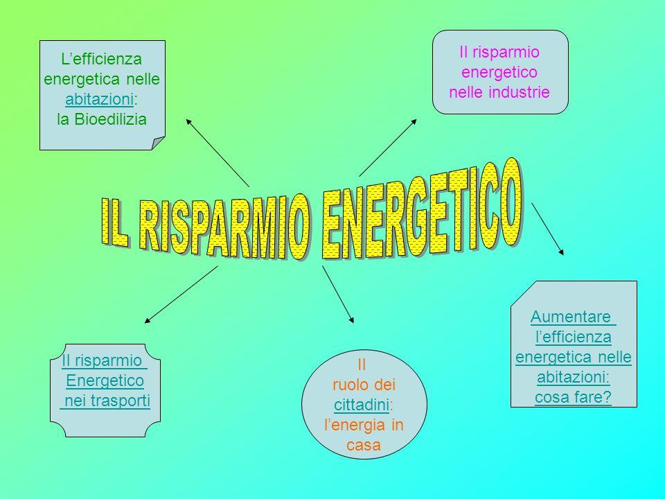 IL RISPARMIO ENERGETICO - ppt scaricare