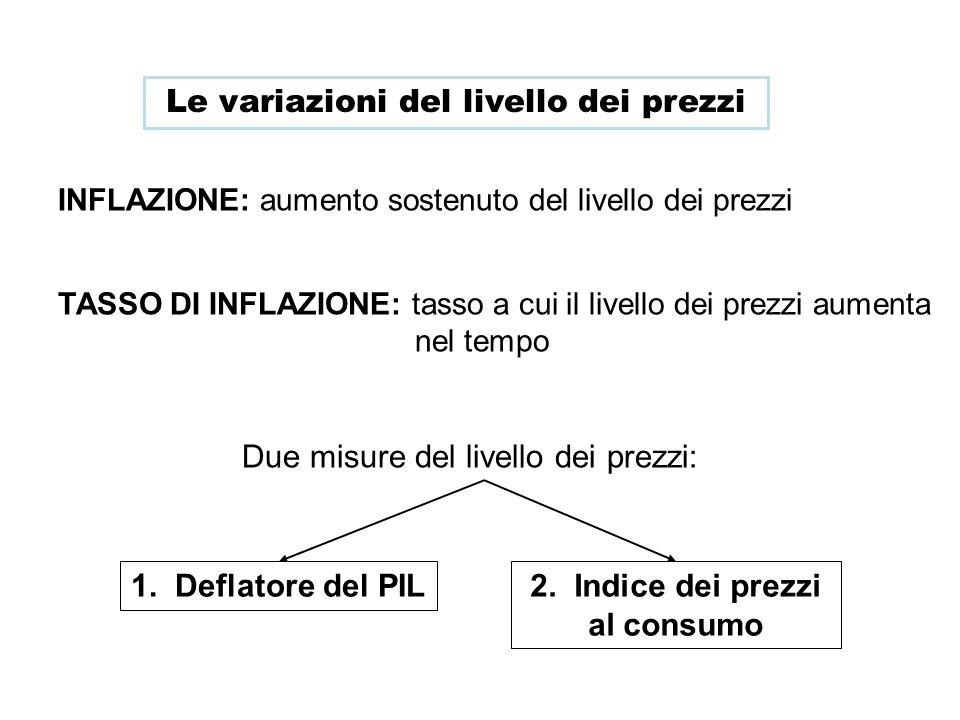 2. Indice dei prezzi al consumo
