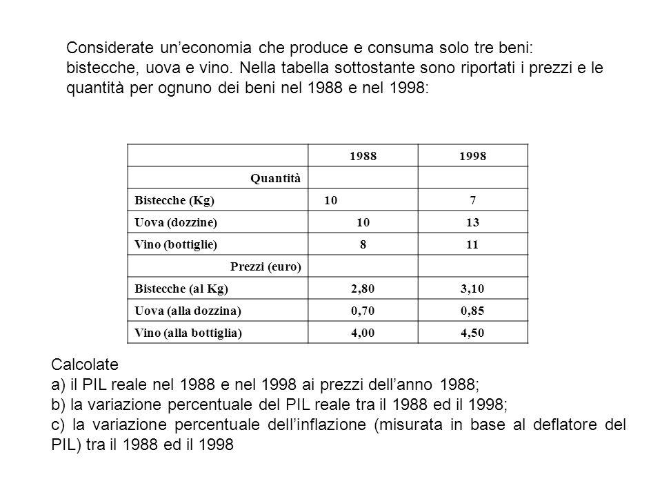 a) il PIL reale nel 1988 e nel 1998 ai prezzi dell'anno 1988;