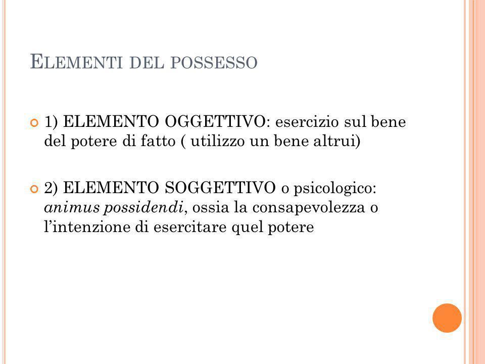 Elementi del possesso 1) ELEMENTO OGGETTIVO: esercizio sul bene del potere di fatto ( utilizzo un bene altrui)