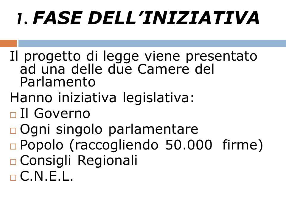 1. FASE DELL'INIZIATIVA Il progetto di legge viene presentato ad una delle due Camere del Parlamento.