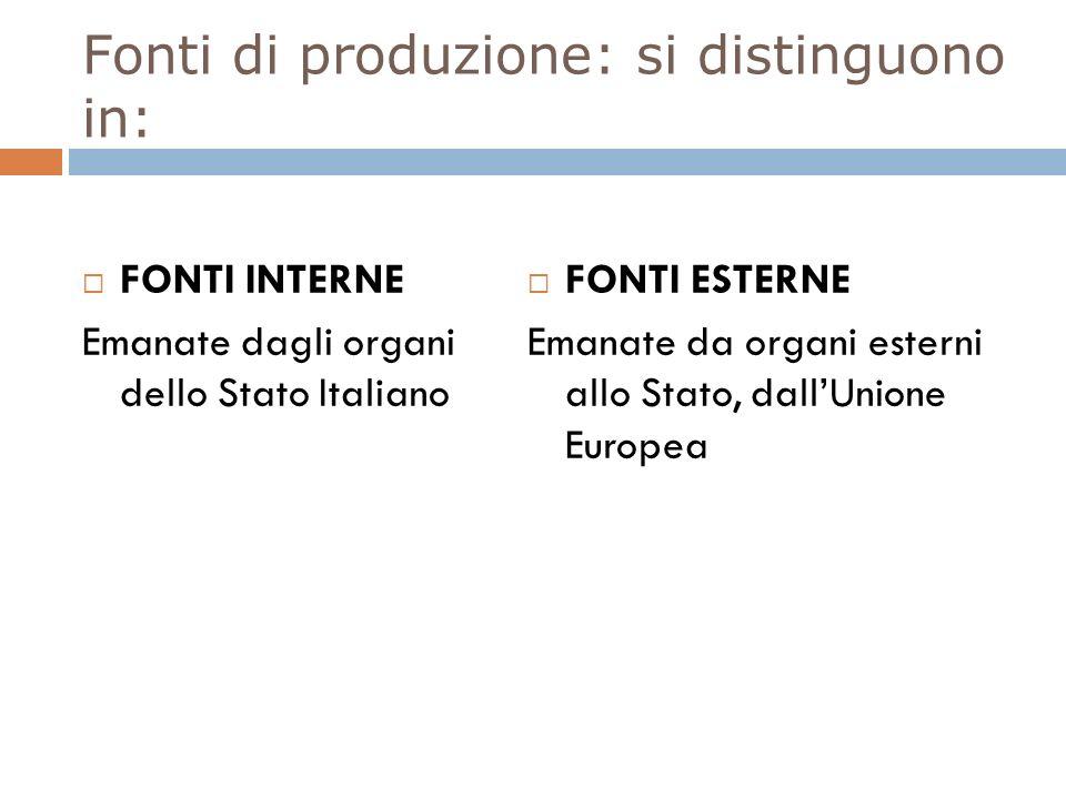 Fonti di produzione: si distinguono in: