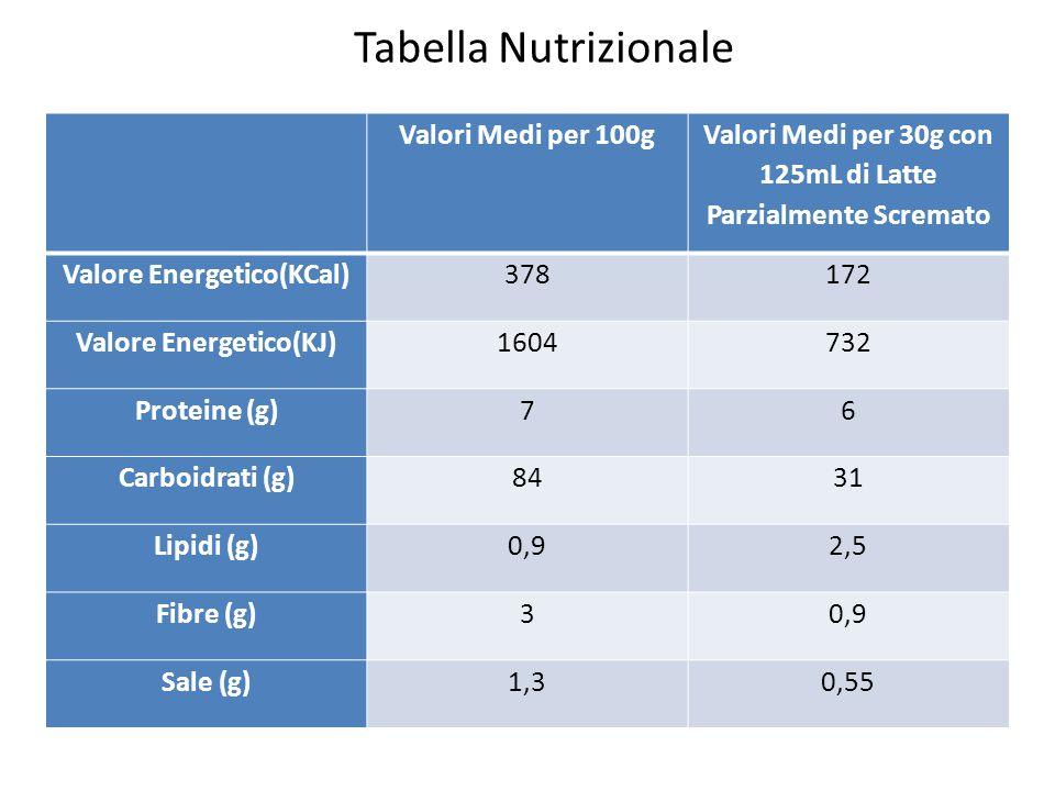 Tabella Nutrizionale Valori Medi per 100g