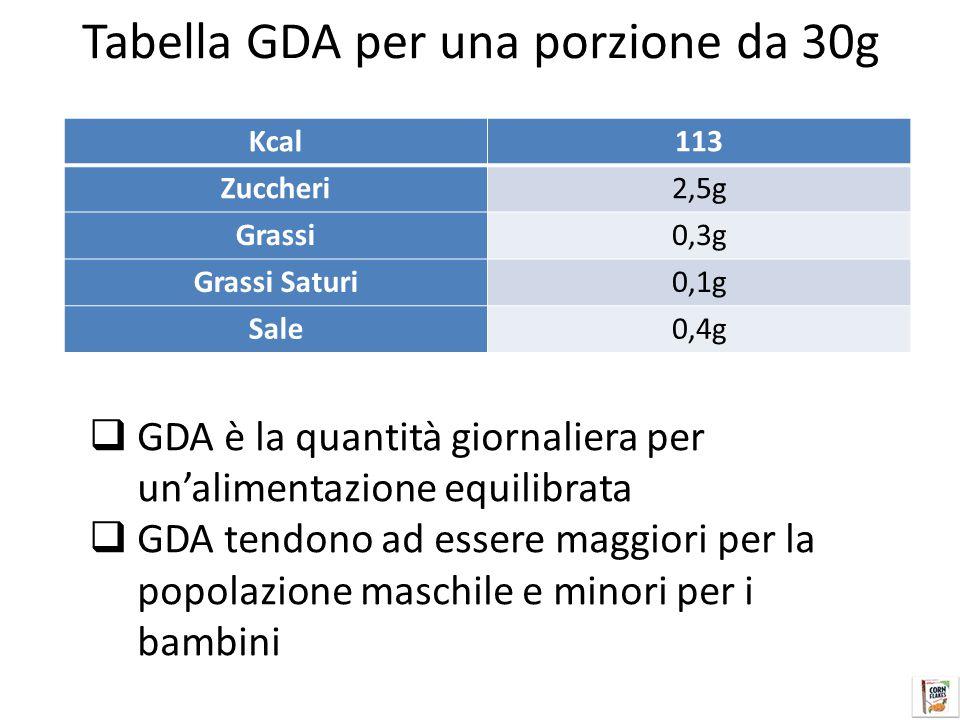 Tabella GDA per una porzione da 30g