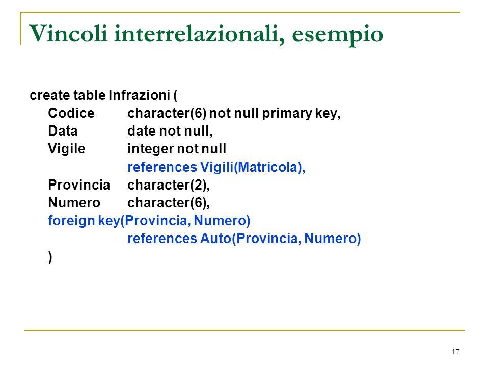 Vincoli interrelazionali, esempio