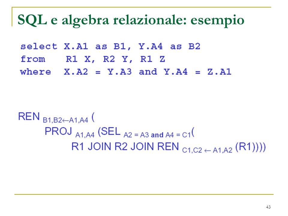SQL e algebra relazionale: esempio