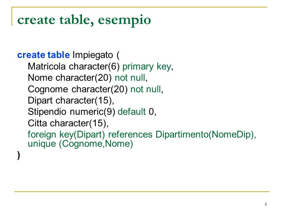 create table, esempio create table Impiegato (