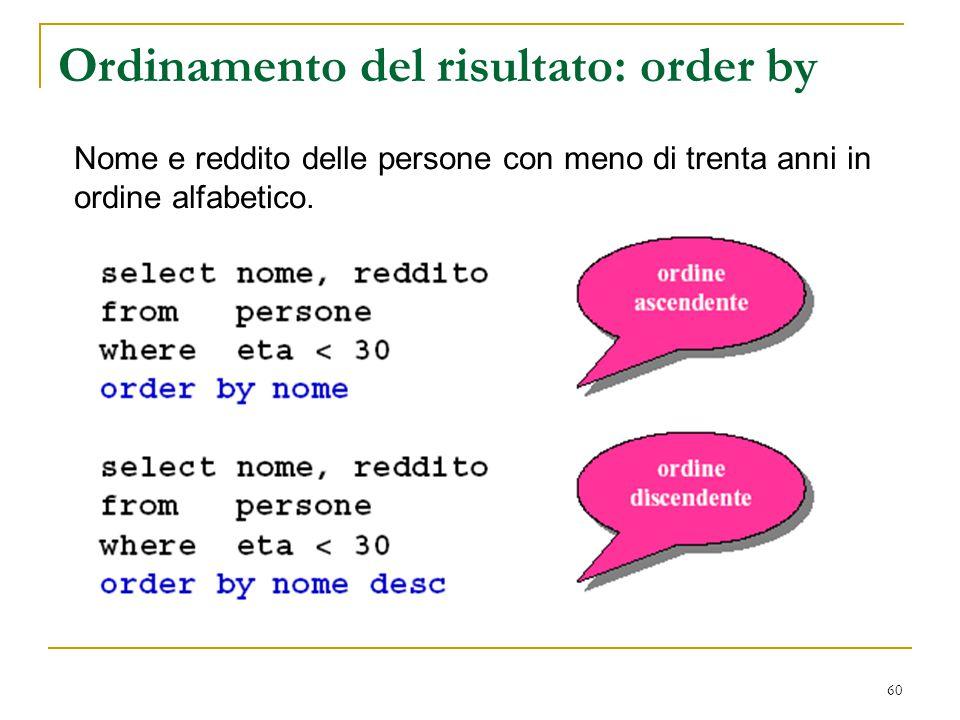 Ordinamento del risultato: order by