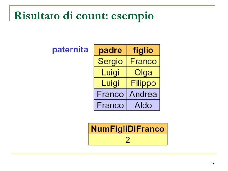 Risultato di count: esempio