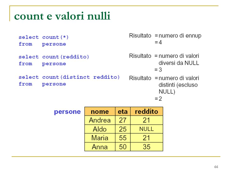 count e valori nulli