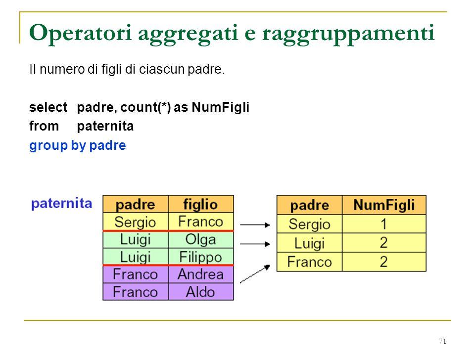 Operatori aggregati e raggruppamenti