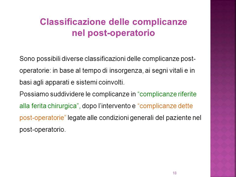 Classificazione delle complicanze
