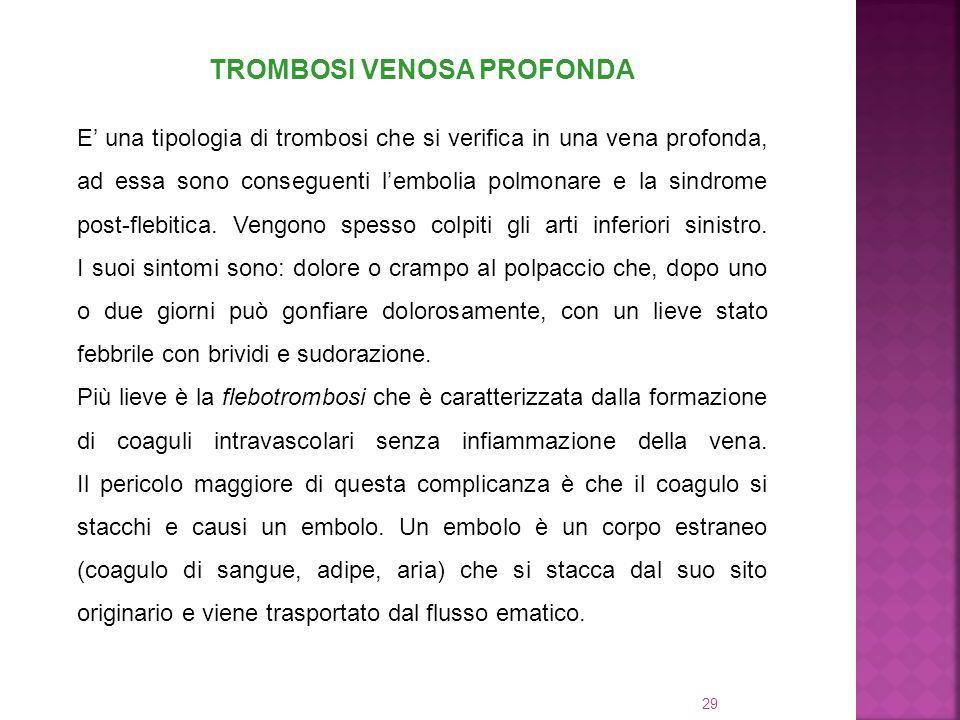 TROMBOSI VENOSA PROFONDA