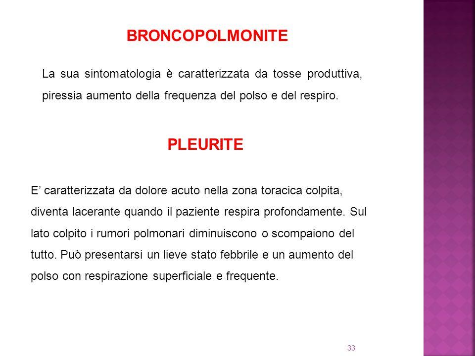 BRONCOPOLMONITE PLEURITE