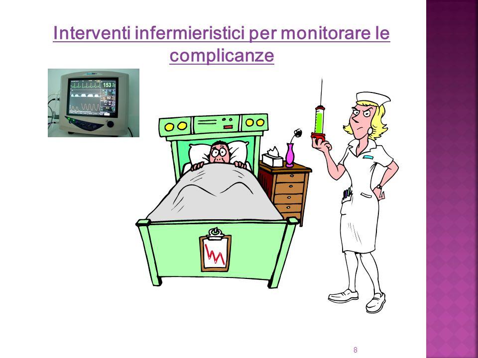Interventi infermieristici per monitorare le complicanze