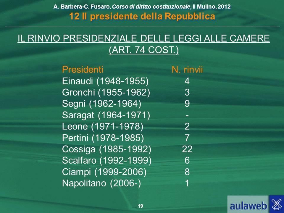 IL RINVIO PRESIDENZIALE DELLE LEGGI ALLE CAMERE (ART. 74 COST.)