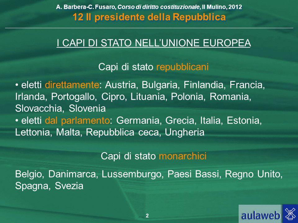 I CAPI DI STATO NELL'UNIONE EUROPEA Capi di stato repubblicani