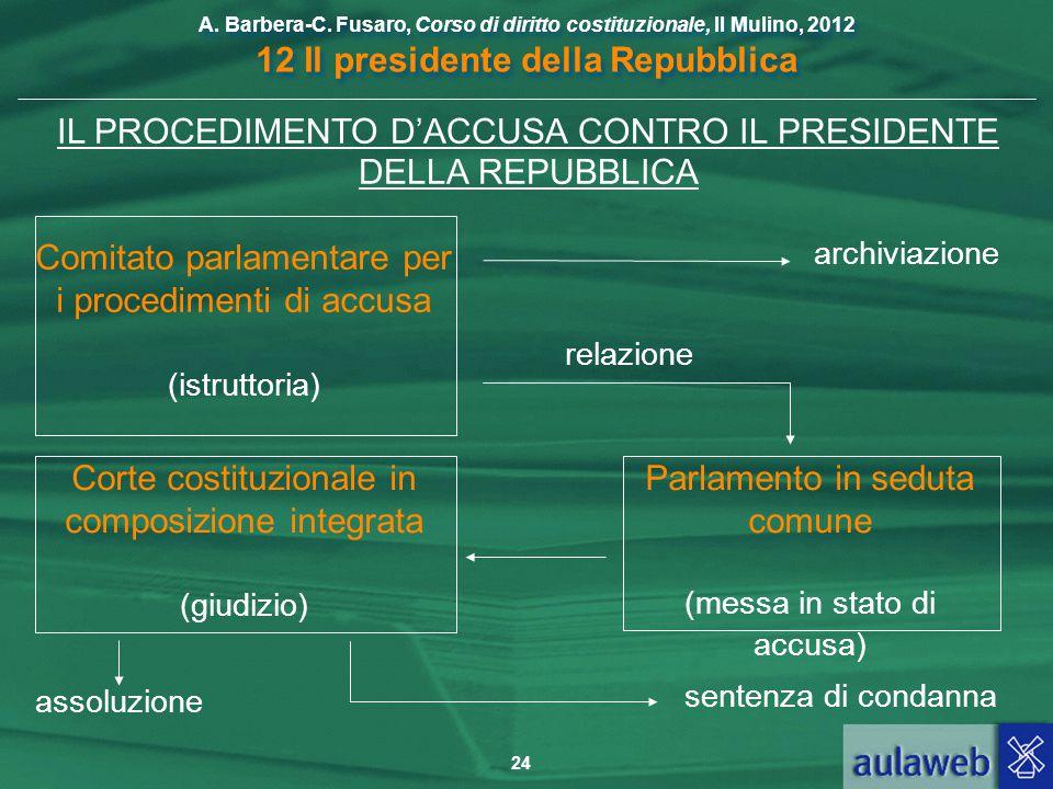 IL PROCEDIMENTO D'ACCUSA CONTRO IL PRESIDENTE DELLA REPUBBLICA