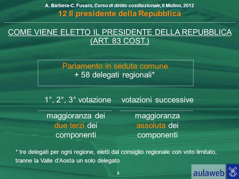 COME VIENE ELETTO IL PRESIDENTE DELLA REPUBBLICA (ART. 83 COST.)