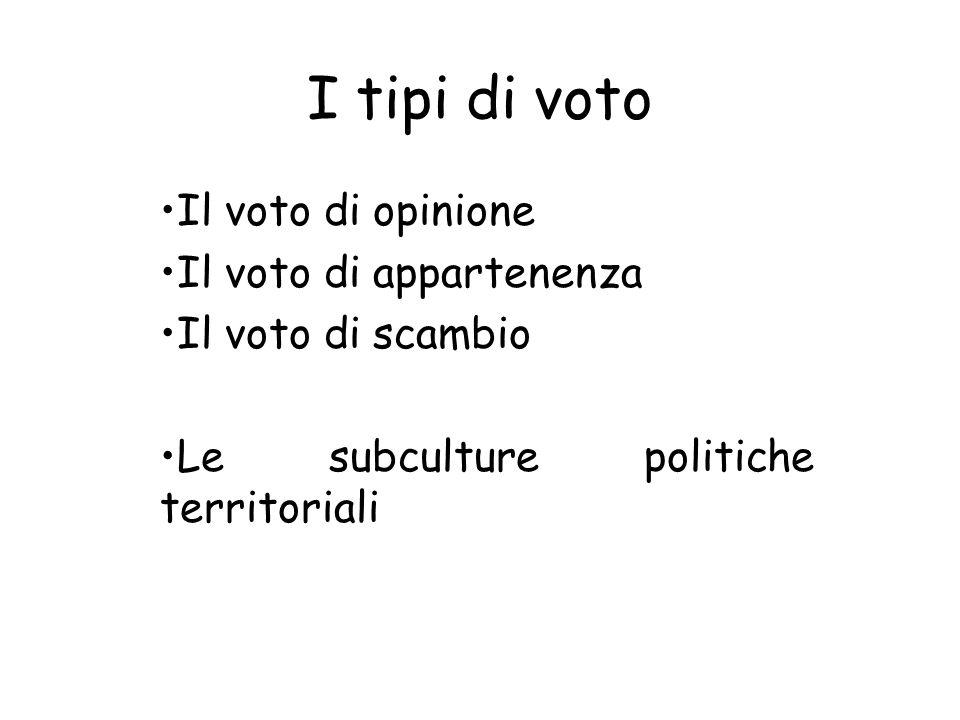 I tipi di voto Il voto di opinione Il voto di appartenenza