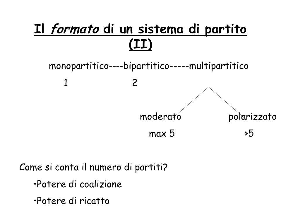 Il formato di un sistema di partito (II)
