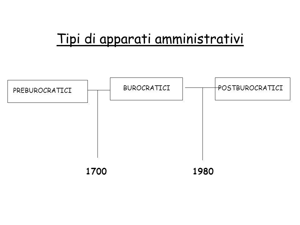 Tipi di apparati amministrativi