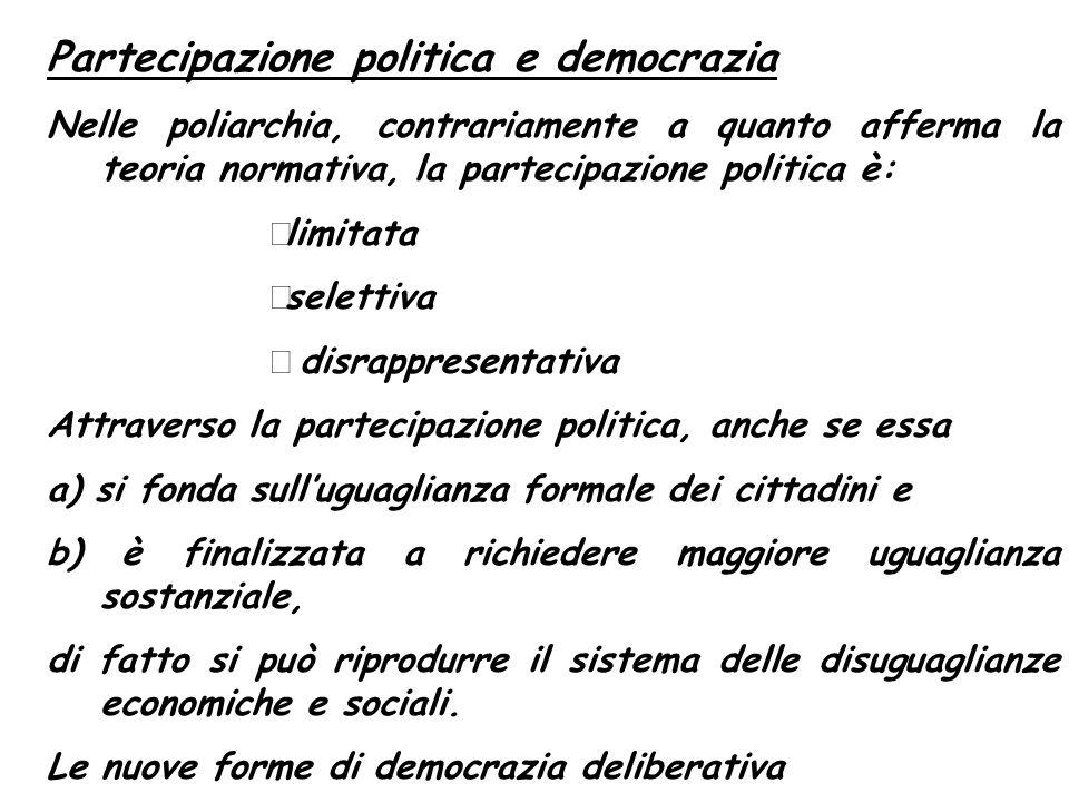 Partecipazione politica e democrazia