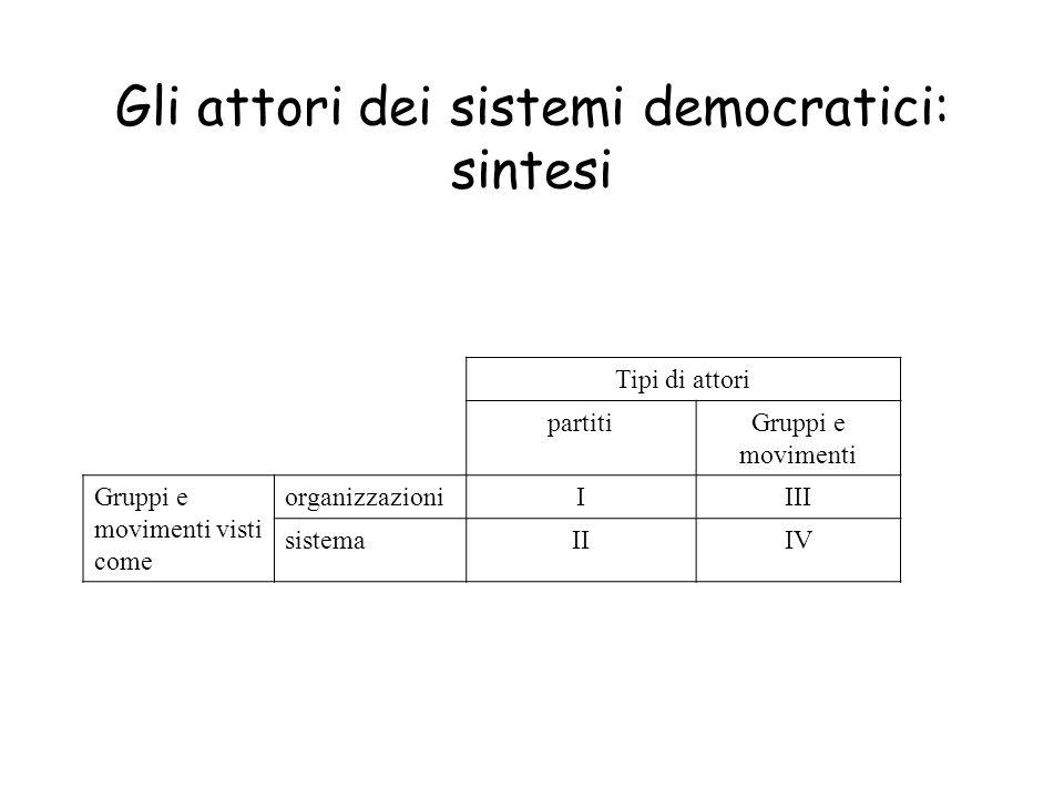 Gli attori dei sistemi democratici: sintesi
