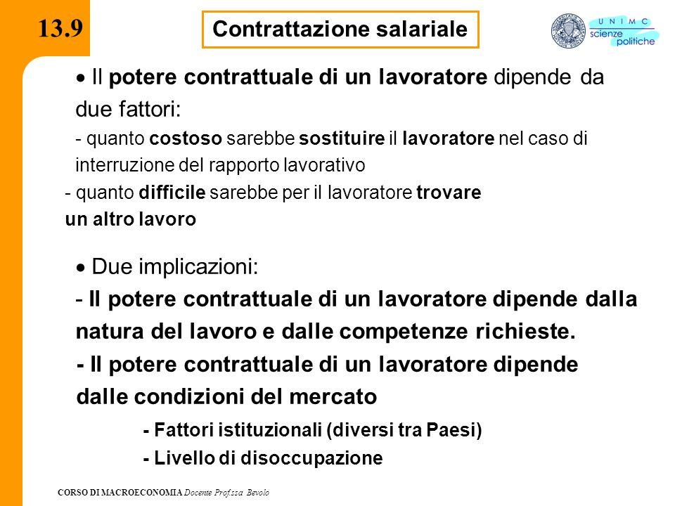 Contrattazione salariale
