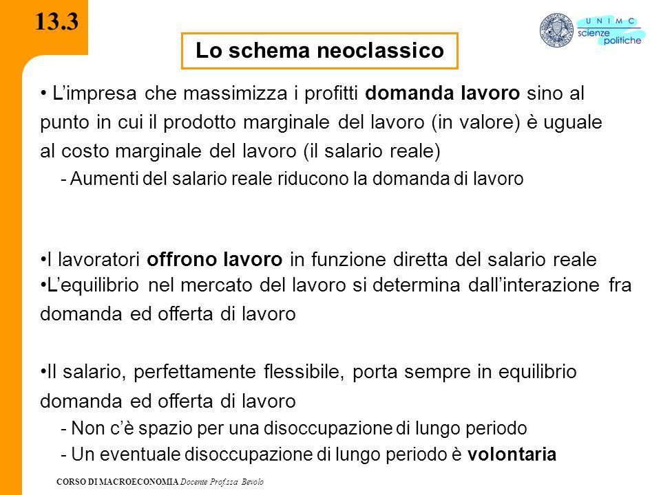 13.3 Lo schema neoclassico.