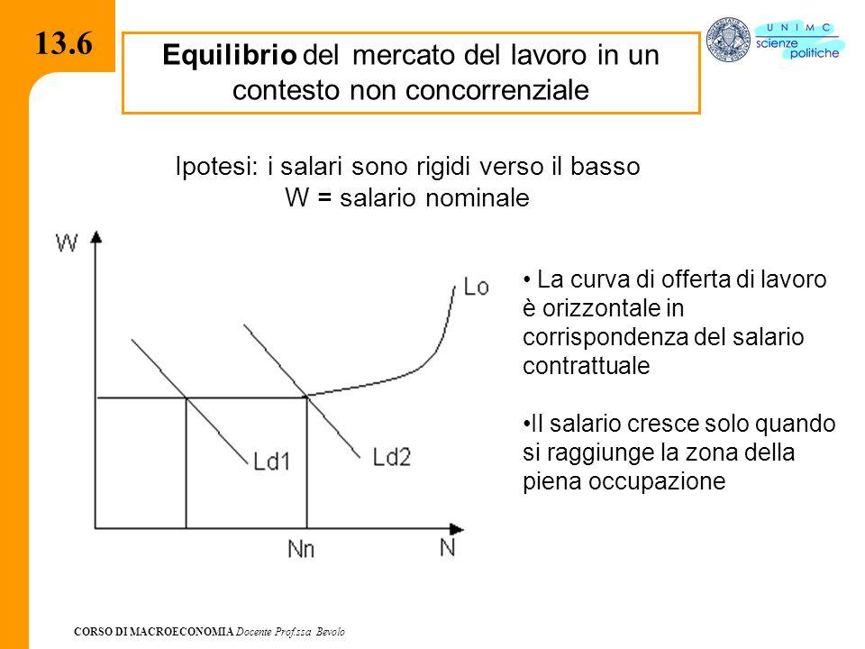 13.6 Equilibrio del mercato del lavoro in un contesto non concorrenziale. Ipotesi: i salari sono rigidi verso il basso.