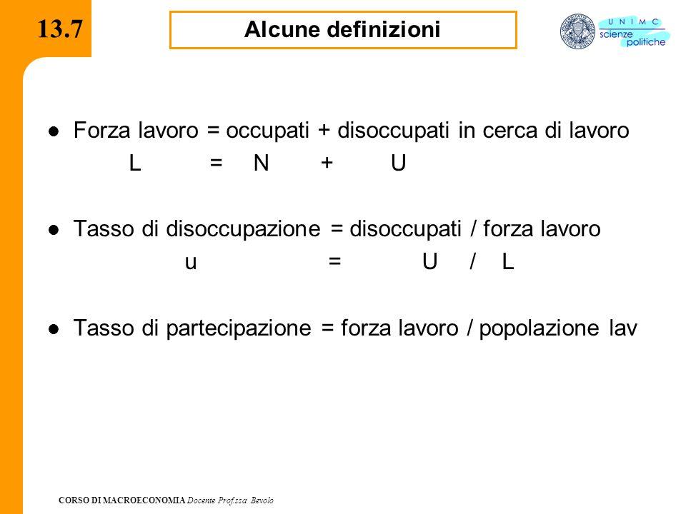 13.7 Alcune definizioni. Forza lavoro = occupati + disoccupati in cerca di lavoro. L = N + U.