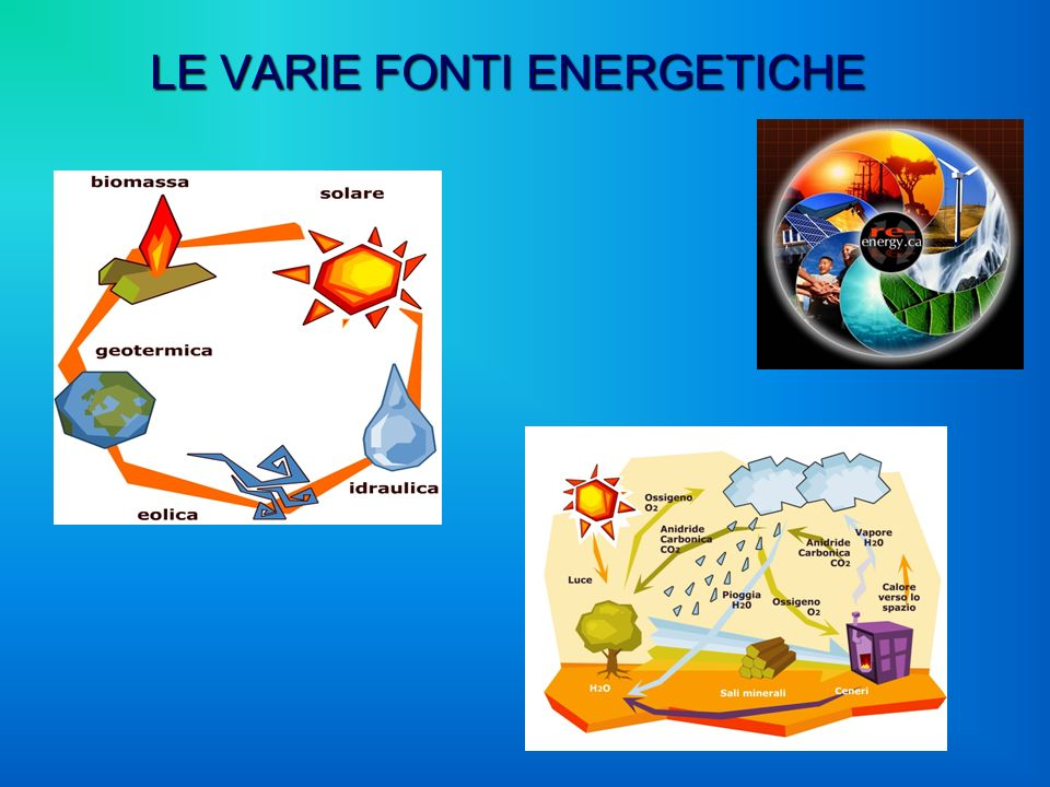 LE VARIE FONTI ENERGETICHE