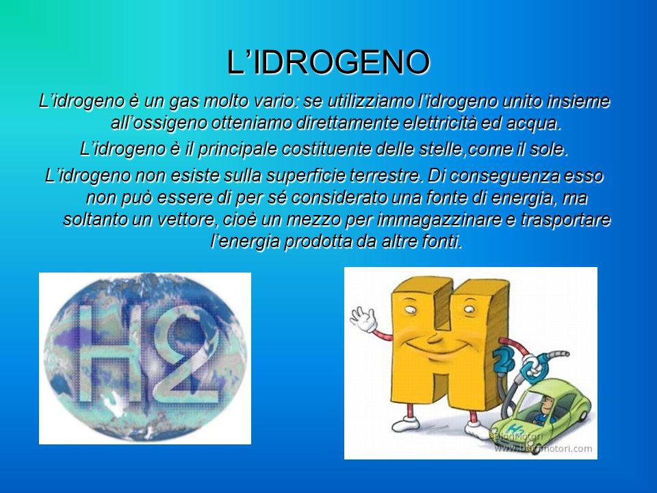 L'idrogeno è il principale costituente delle stelle,come il sole.