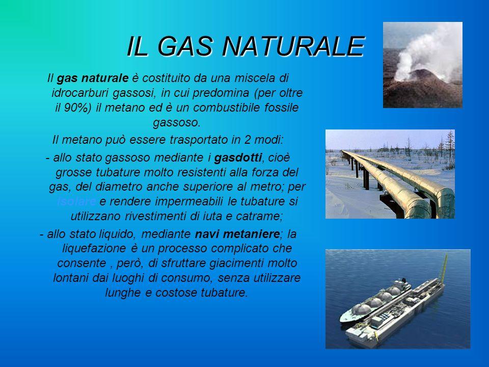 Il metano può essere trasportato in 2 modi: