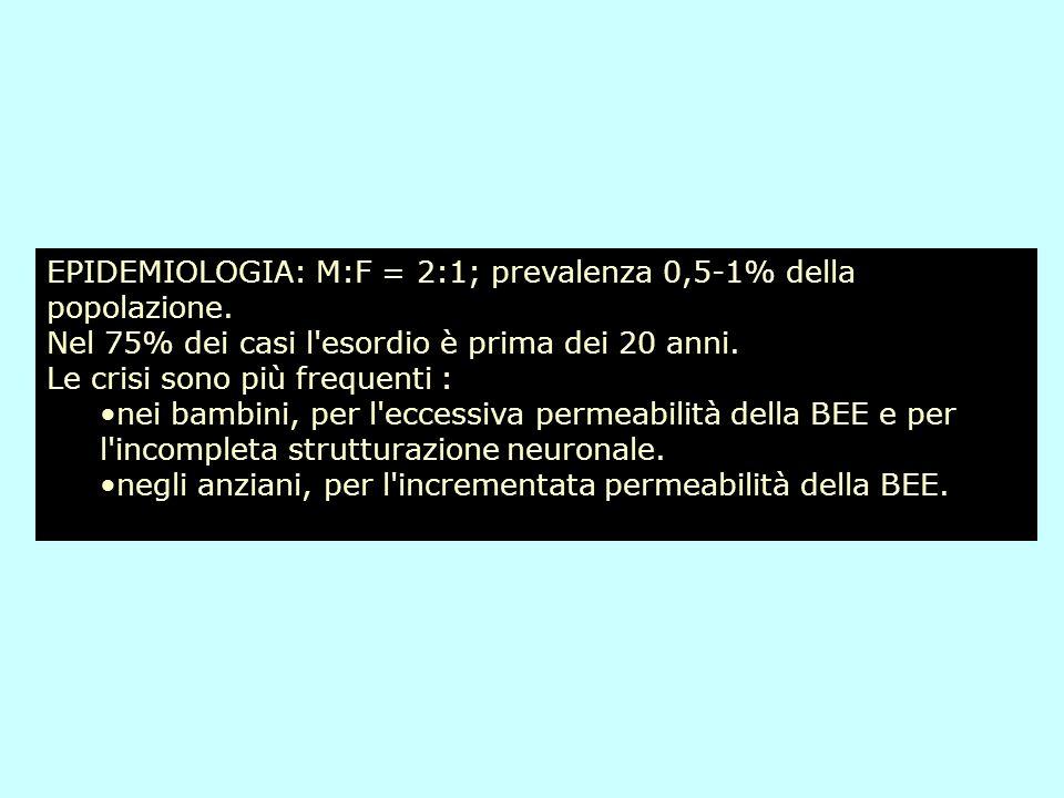 EPIDEMIOLOGIA: M:F = 2:1; prevalenza 0,5-1% della popolazione.