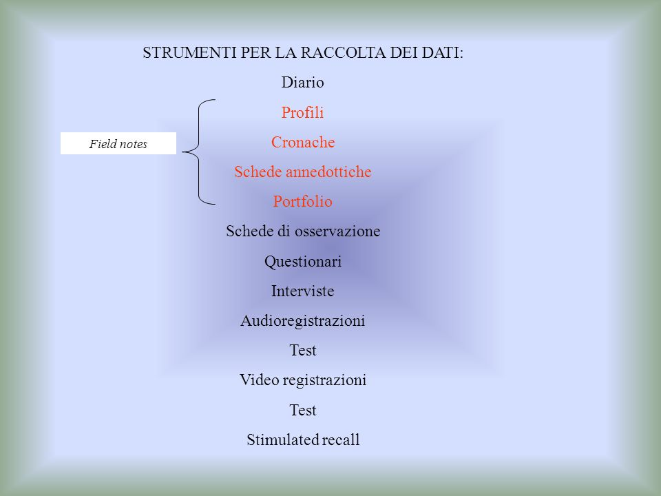STRUMENTI PER LA RACCOLTA DEI DATI: Diario Profili Cronache